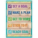 Set a goal… Inspire U Poster