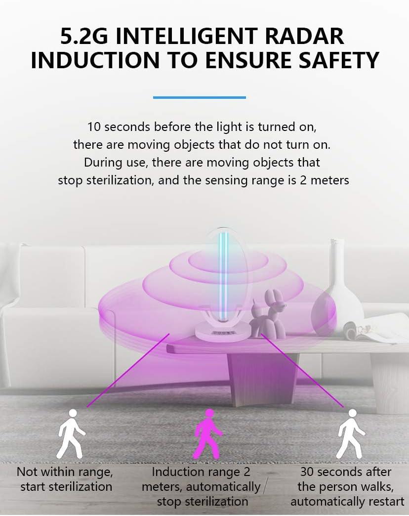lampada uv ultravioletta di Disinfezione 38W Lampada di Sterilizzazione UVC sensore Lampada Germicida a Raggi Ultravioletti Temporizzazione a Tre velocit/à Avvio Ritardato di 30 Secondi