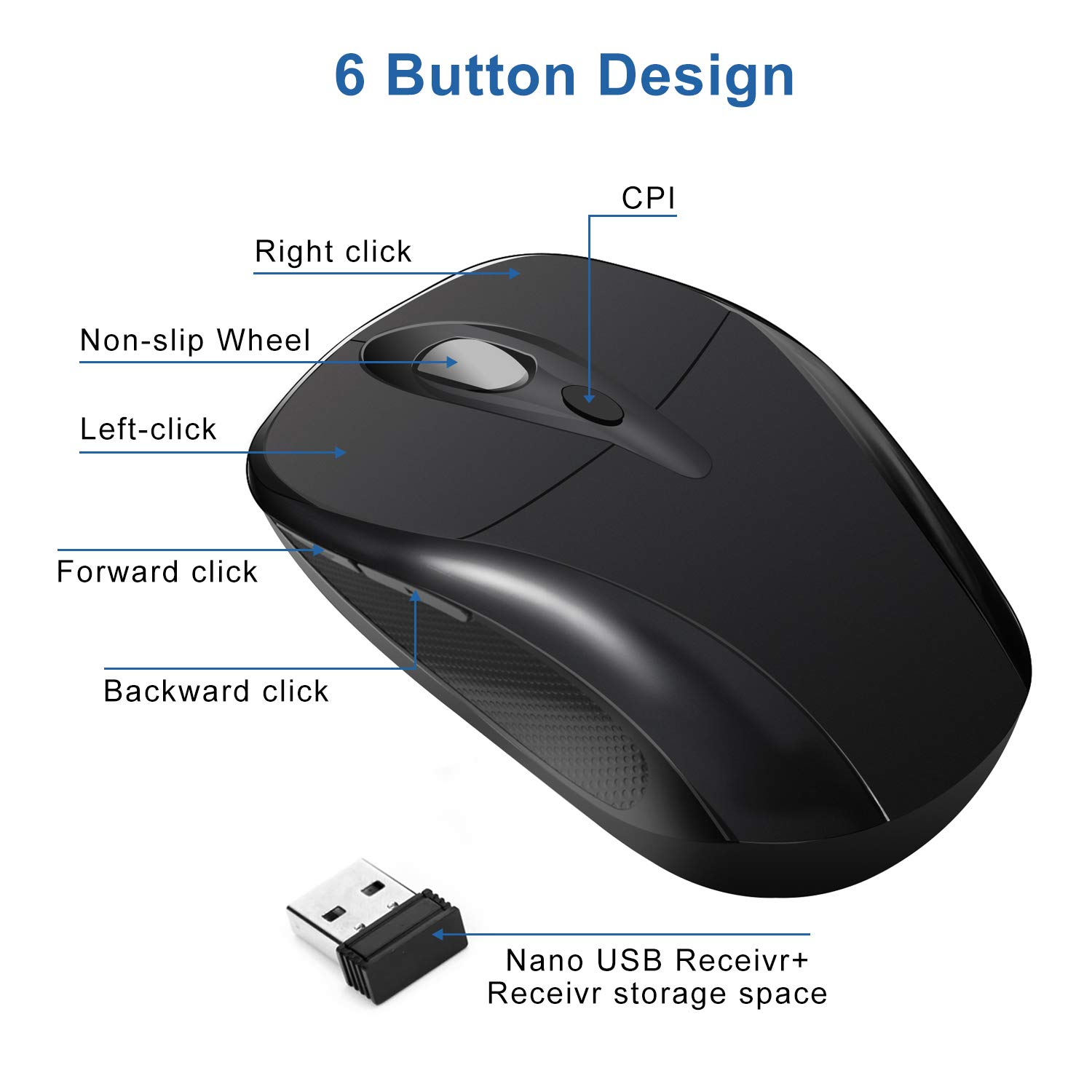 SMALLEST RECEIVER 2.4GHZ WIRELESS MOUSE DRIVERS FOR MAC