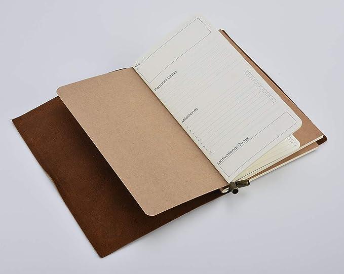 Amazon.com: Wanderings - Recambios para cuaderno de viajero ...