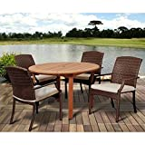 Amazonia Round Dining Set with Off-White Cushions Review