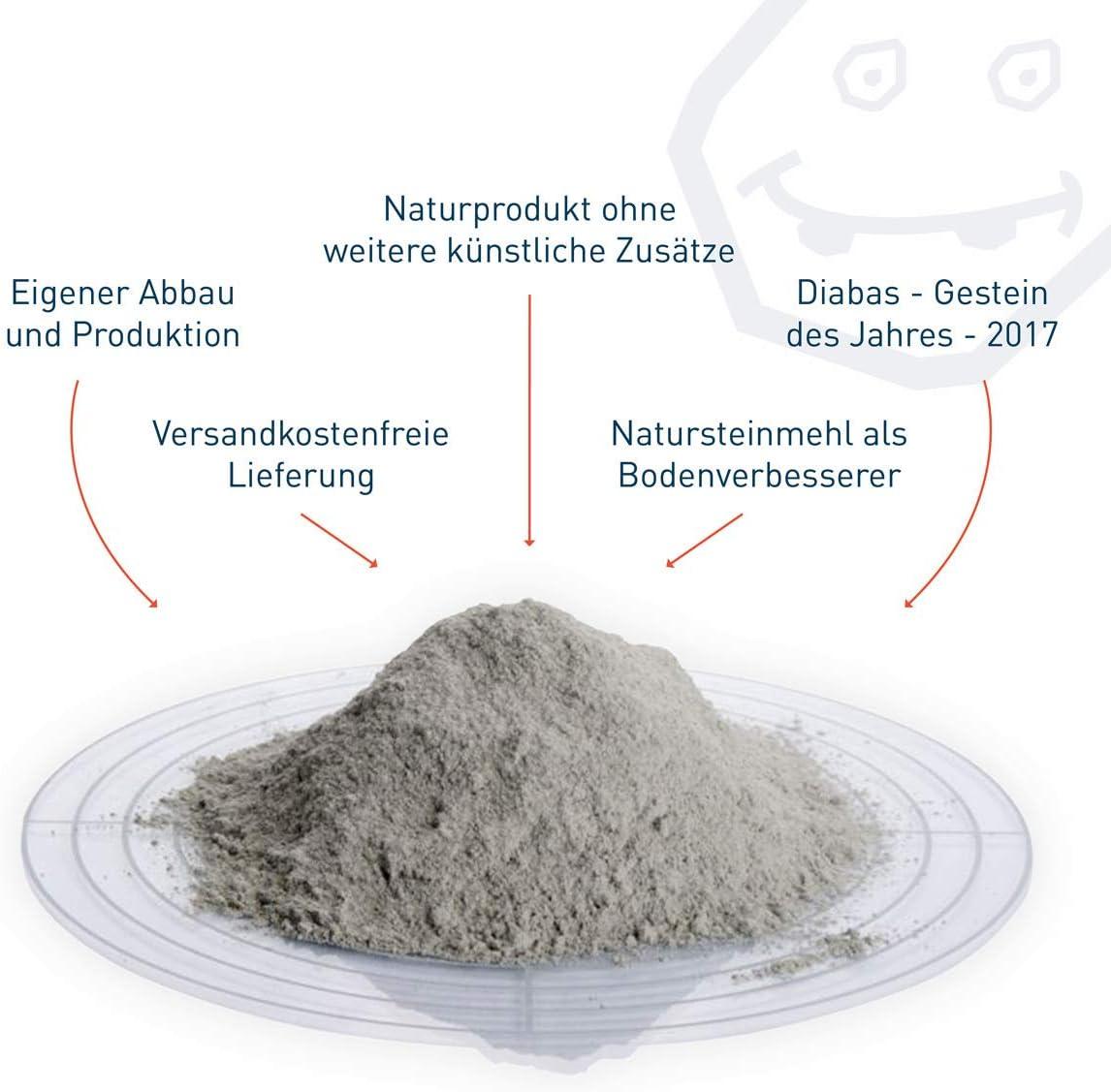 Kompostbeschleuniger Schicker Mineral Diabas Urgesteinsmehl
