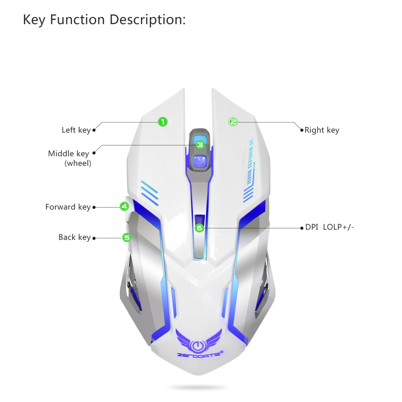 Laptop 600Mah Lithium Battery Rechargeable 2.4Ghz Wireless Gaming Mouse with USB Receiver,7 Colors Backlit for MacBook Computer PC White