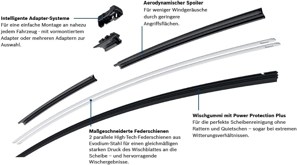 Bosch Scheibenwischer Wischerblätter 3 397 007 297 Aerotwin Auto