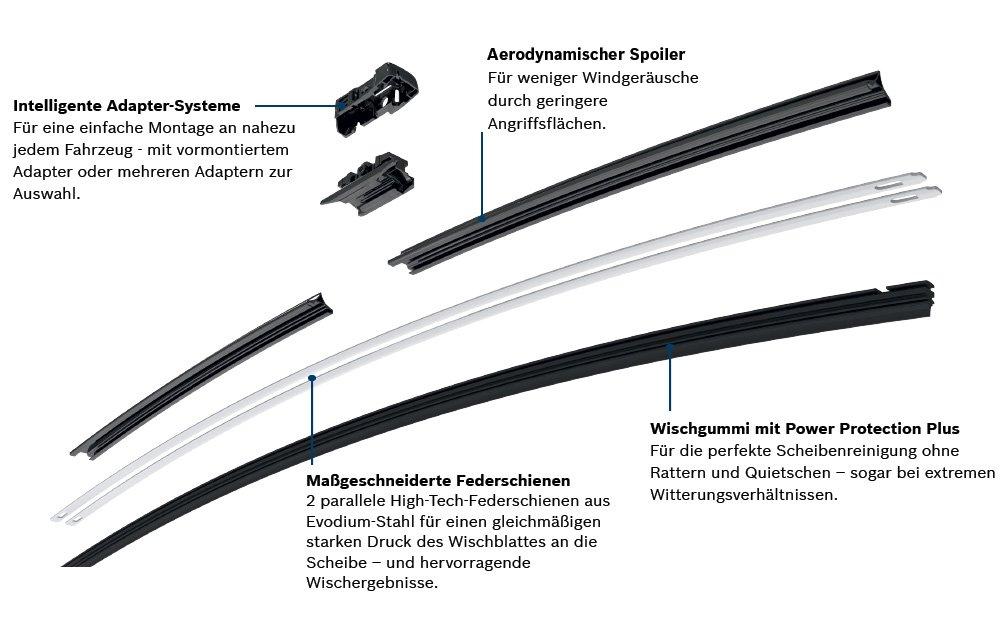 Bosch AEROTWIN A540S - Conjunto de escobillas para limpiaparabrisas (680 mm y 625 mm): Amazon.es: Coche y moto