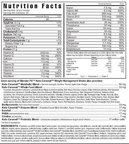 Nutritional Weight Management Shake Keto Caramel Slender FX 2.12 Lbs