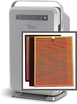 Nikken Filtro de Aire para Wellness Power5 Pro Pack: Amazon.es: Hogar