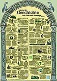 Deutsche Geschichte. Vom Thing zum Bundestag. Kulturgeschichtliche Plakate