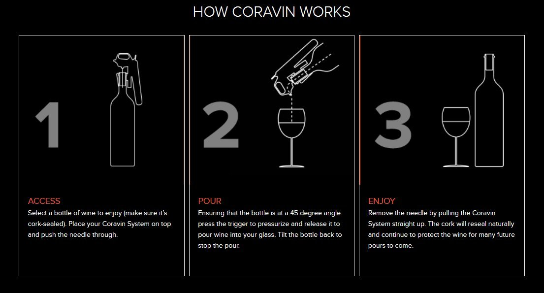 Coravin Model Two Plus Pack Wine Preservation System by Coravin (Image #5)