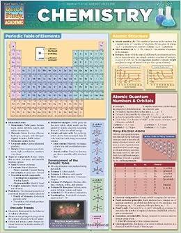 Quickstudy Chemistry Laminate (Quick Study Academic)