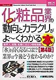 図解入門業界研究最新化粧品業界の動向とカラクリがよ~くわかる本[第4版]