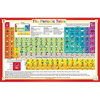 Amazon tot talk periodic table of the elements educational tot talk periodic table of the elements educational placemat for kids washable and long urtaz Image collections