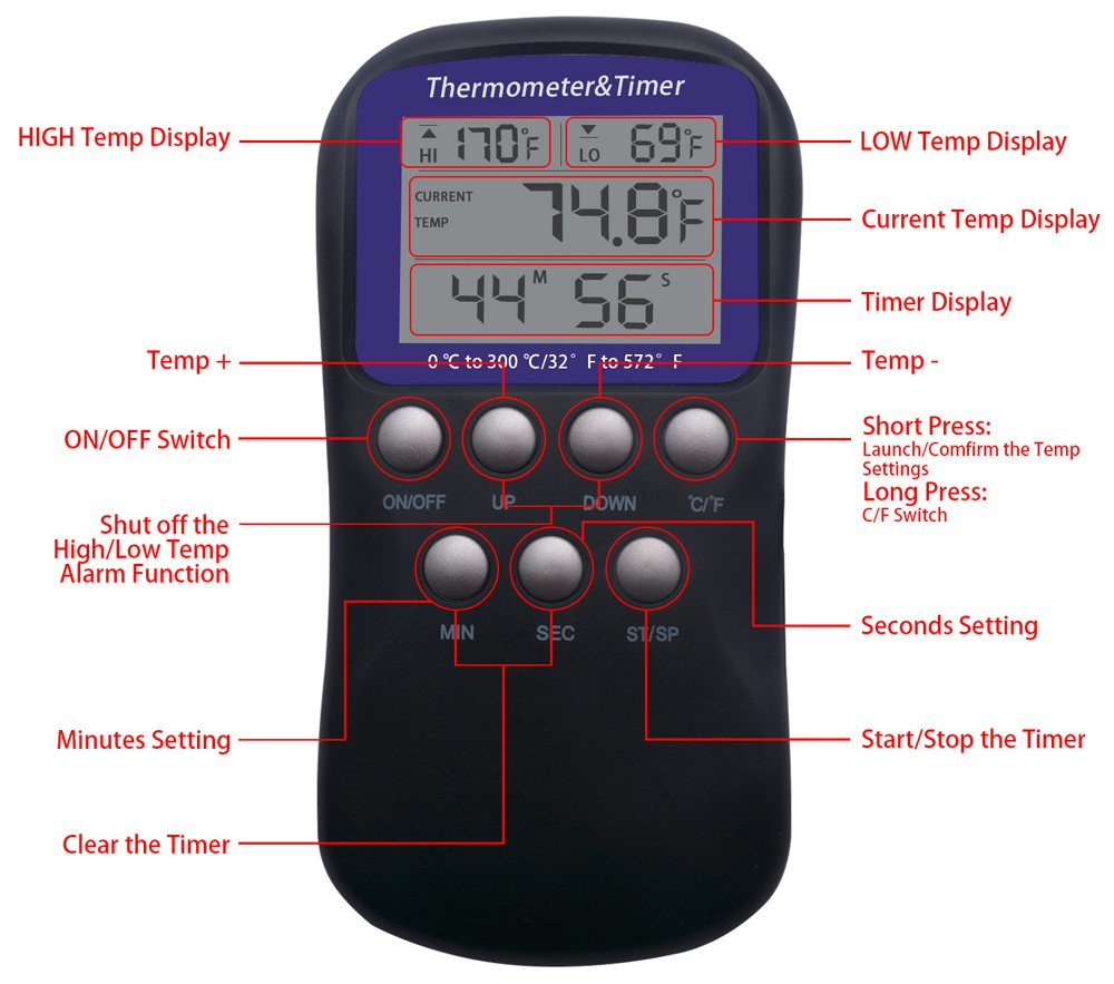 Thermometers Home Hotloop Digital Oven Thermometer & Timer ...