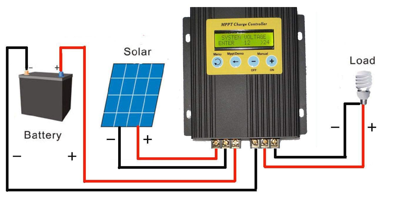 ECO-WORTHY 20A MPPT LCD Solar Charge Controller Input 12V//24V Auto for Battery Charging