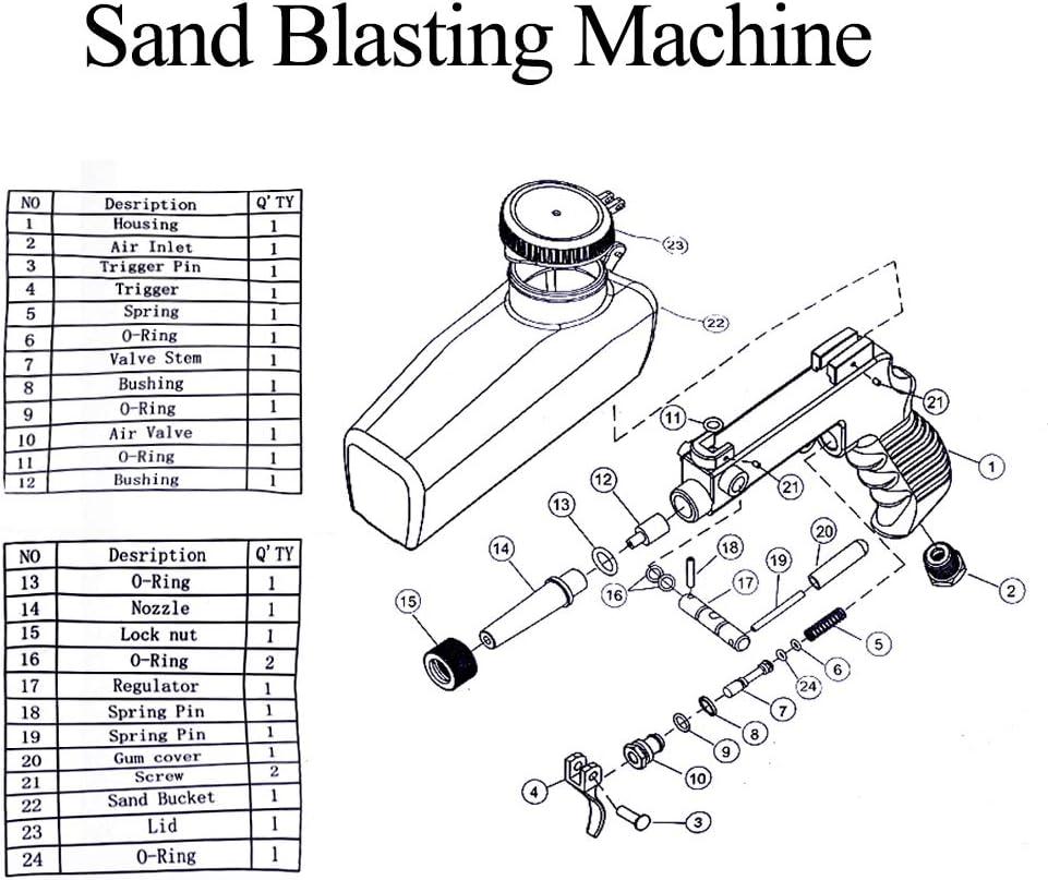 Ensemble pneumatique de gravit/é,Baugger mini machine de sablage /à la maison de 90psi sableuse antirouille sableuse r/églable SY-7365R