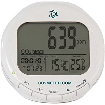 cheap CO2Meter Indoor 2020