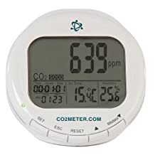 CO2Meter Indoor