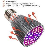 Bombilla LED de Espectro Completo, lámpara LED