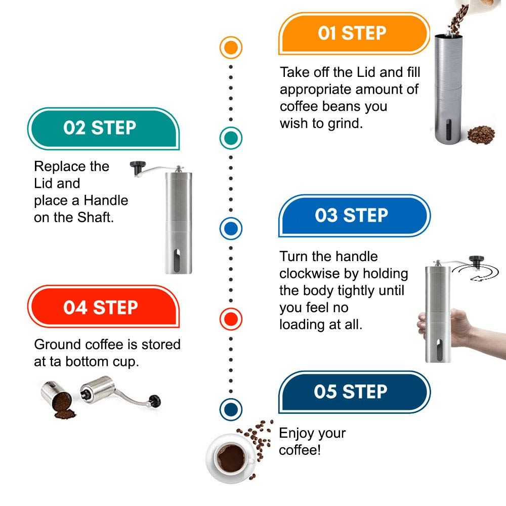 BPOPRIME Manual Coffee Grinder Conical Burr Mill With Portable Durable Hand Crank by BPOPrime (Image #6)