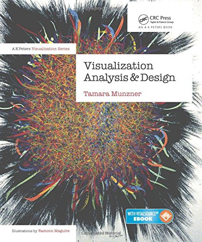 Pdf Science Visualization Analysis and Design (AK Peters Visualization Series)