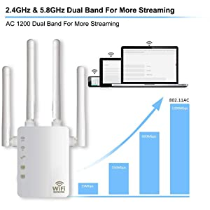 WiFi Range Extender, Aigital AC1200 Dual Band WiFi Internet Signal Booster Wireless Repeater for Router, Easy Setup with WPS Extends 2.4 & 5GHz WiFi to Smart Home & Alexa Devices-High Speed 1200Mbps (Color: 2.4G+5G, Tamaño: 2.4G+5G)