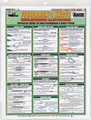 FISHERMEN#039S Knots  Tightlines Chart #3