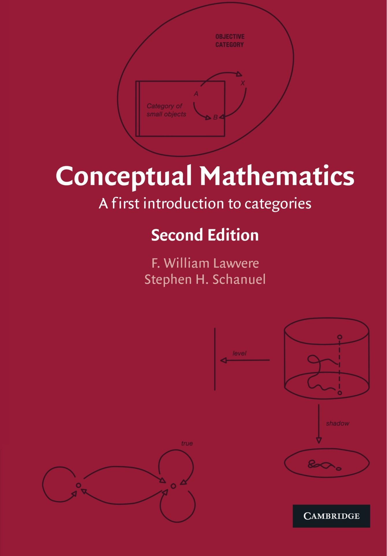 Conceptual Mathematics  A First Introduction To Categories