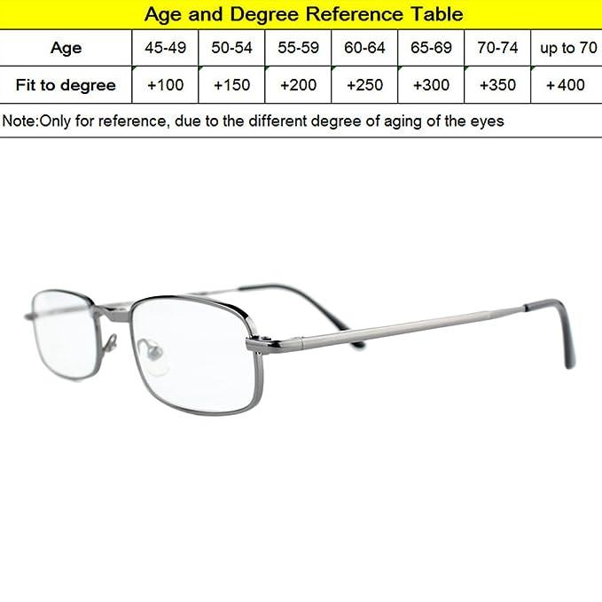 Zhhlaixing Folding Ultralight Reading Glasses Male Clip Anti-fatigue Personality Comfortable Degree per Occhiali da Lettura Uomo Hf9s2L61mf