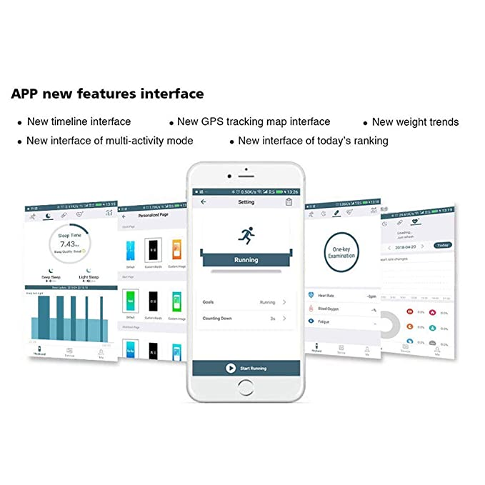 MRXUE Relojes Inteligentes Impermeable Monitor de Ritmo cardíaco para niños Mujeres Hombres Bluetooth podómetro para Android iOS Smartphone,Purple: ...