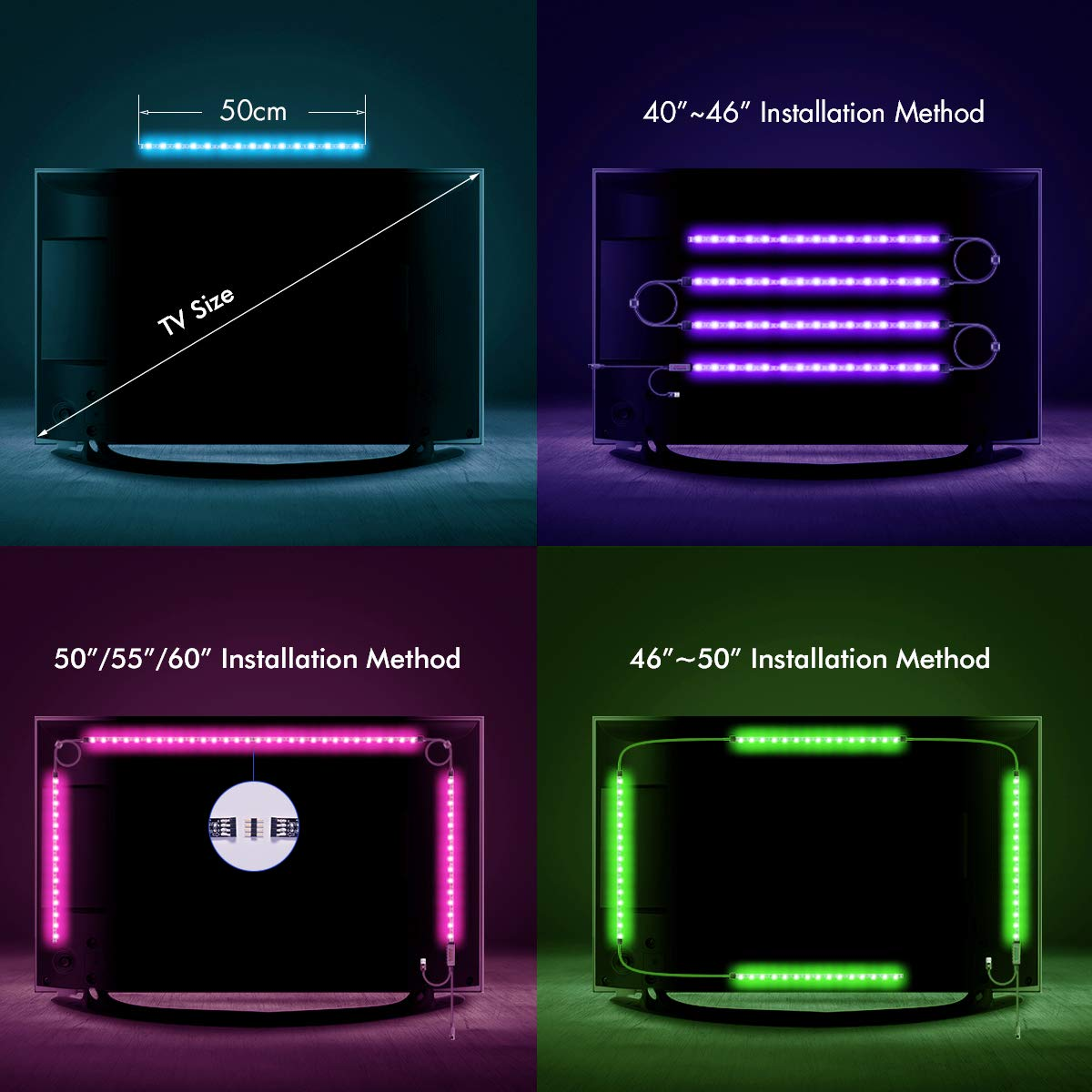 LED Strip Lights, Sunix 6.6ft RGB Bias Lighting for 40-60 inch HDTV,USB LED TV Backlight Kit with Remote - 20 Colors and 4 Dynamic Mode (4pcs x 50cm LED Strips) [Energy Class A+] by Sunix (Image #4)