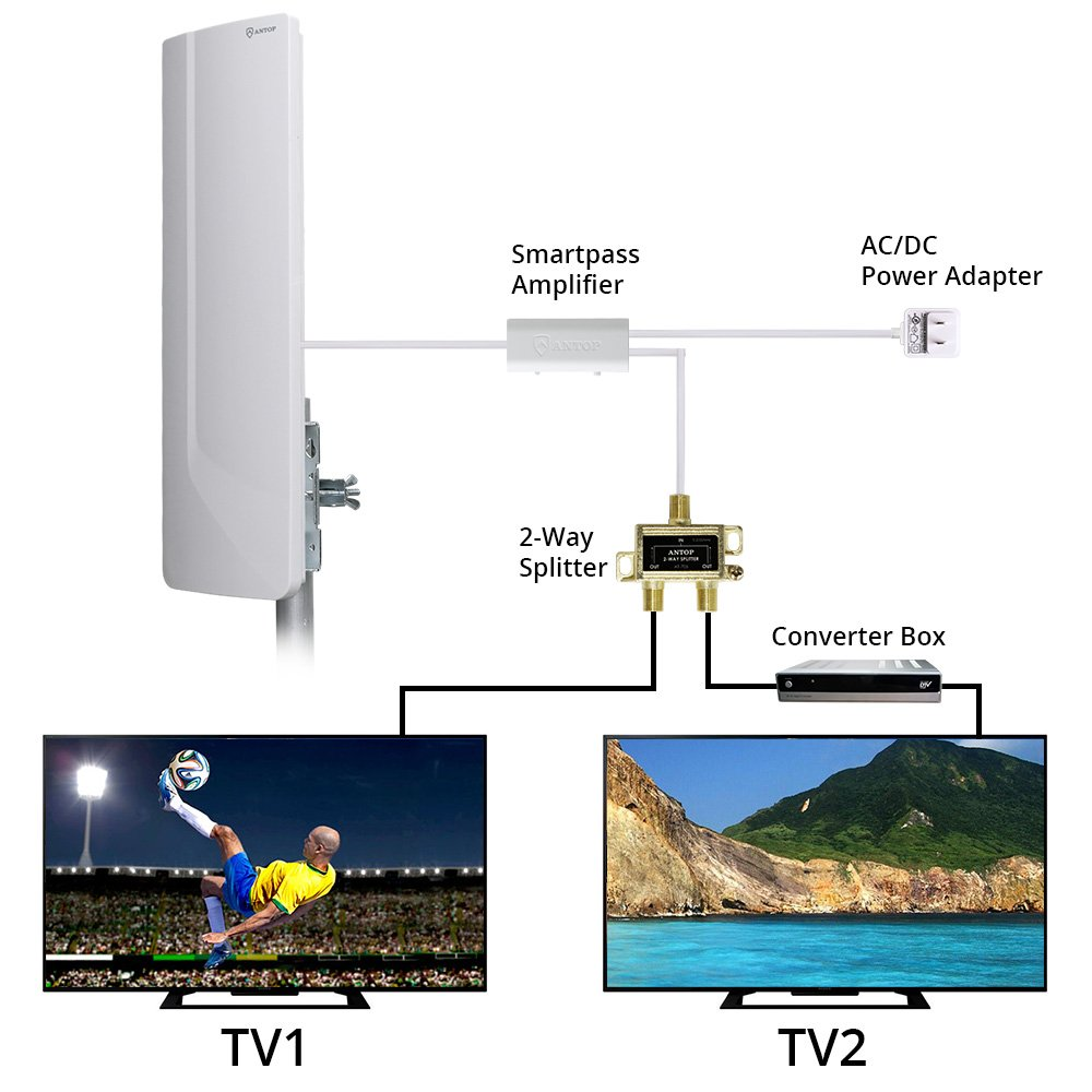 Antop Amplified Radio Antenna Indoor Am Fm With Built In Broadcast Receiver Digital Amplifier Booster For Stereo Audio Signals Rf