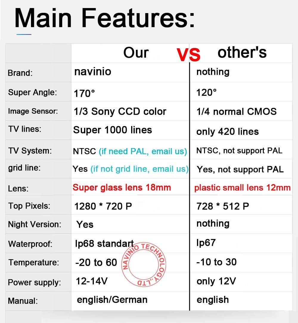 Gran Angular HDMEU visi/ón Nocturna C/ámara de visi/ón Trasera IP68 para Audi TT 8J 2007 y Porsche Cayenne 9PA 2003-2010 con Sensor CCD de Alta definici/ón