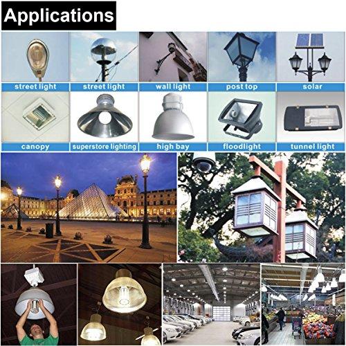 JESLED 150W LED Corn Light Bulb, Large Mogul E39 Base, 20250 Lumens, 5000K Daylight, Replacement for 1000W Equivalent Metal Halide Bulb, HID, CFL, HPS by JESLED (Image #8)
