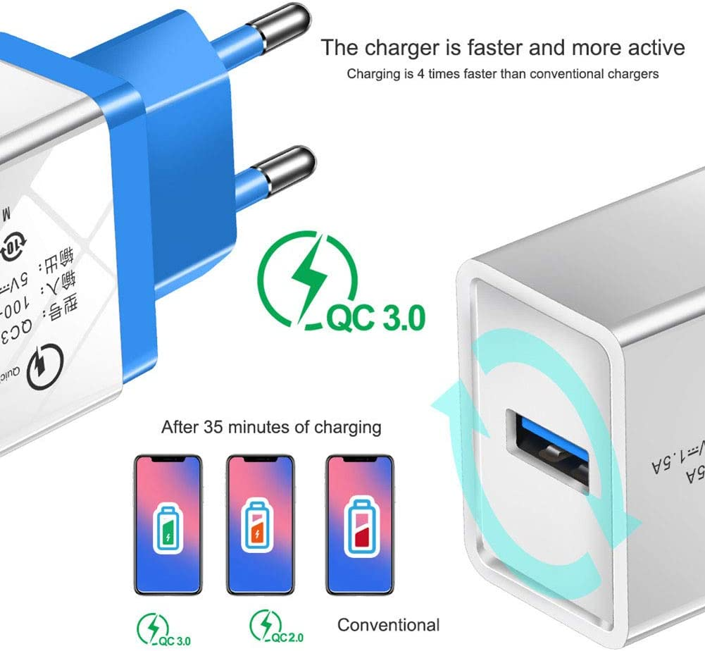 ManFull USB Wall Charger Adapter,Home Travel 5V//3A QC3.0 Single USB Fast Charging Charger Power Adapter for Phone Sky BlueUS Plug