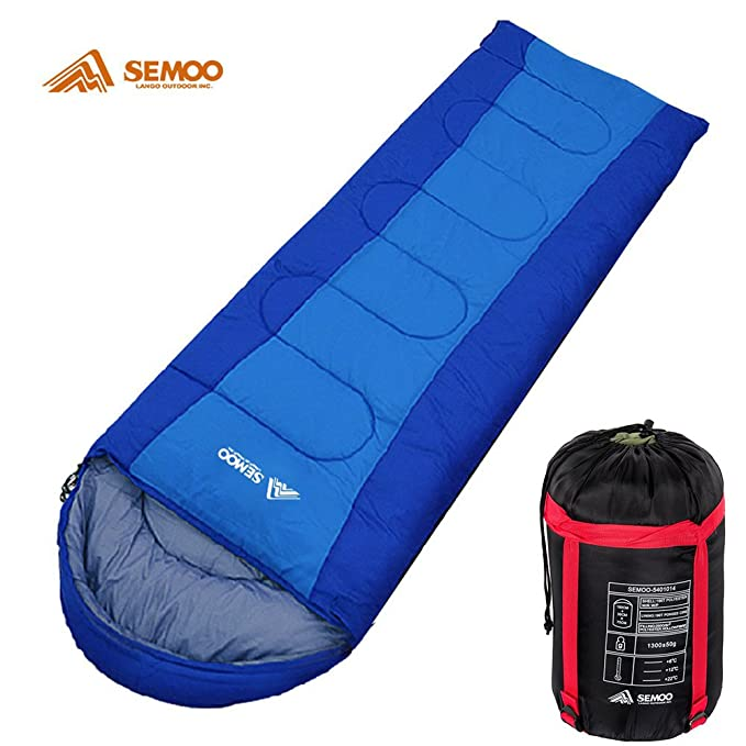Semoo Saco de Dormir Rectangular para Adultos en Azul - Sleeping Bag para 3 Estaciones - Tamaño Compacto, Acabado Hidrófugo - 210x75cm - Para Acampadas, ...