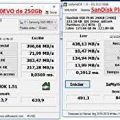 SanDisk SSD Plus Sata III, Disco Sólido Interno con hasta 535 MB/S ...