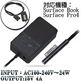 Microsoft surface book充電器 交換用acアダプター マイクロソフト サーフェスブック 13.5 インチタブレット acアダプタ サーフェスpro4 ACアダプター Microsoft Surface Pro4充電器 USBポート付 15V 4A