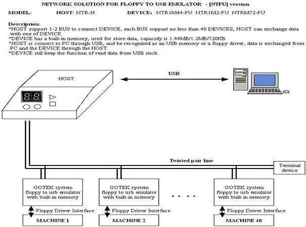 Negro SFR1M44-U100K 5V 3.5 1.44MB 1000 Unidad de Disco ...