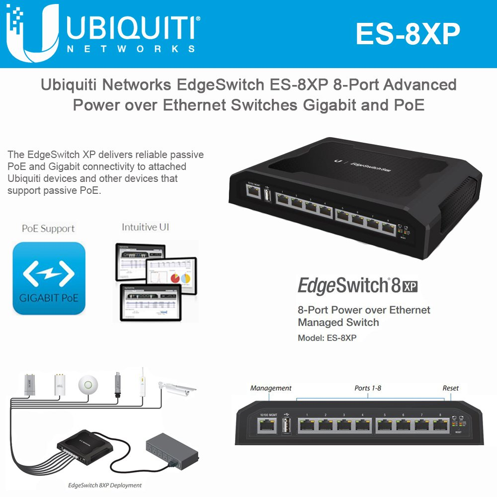 UBNT Systems EdgeSwitch XP ES-8XP 8-Port Advanced Power Over Ethernet Switches PoE Pro by UBNT Systems