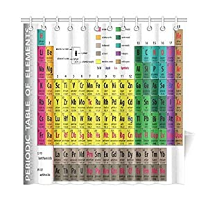 Amazon interestprint periodic table of elements chart interestprint periodic table of elements chart chemistry design fabric shower curtain 72 x 72 inches urtaz Image collections
