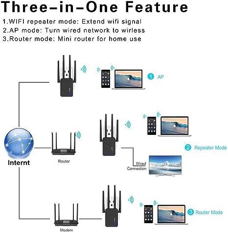 MEILINL Repetidor WiFi 1200Mbps Amplificador Señal WiFi Banda ...