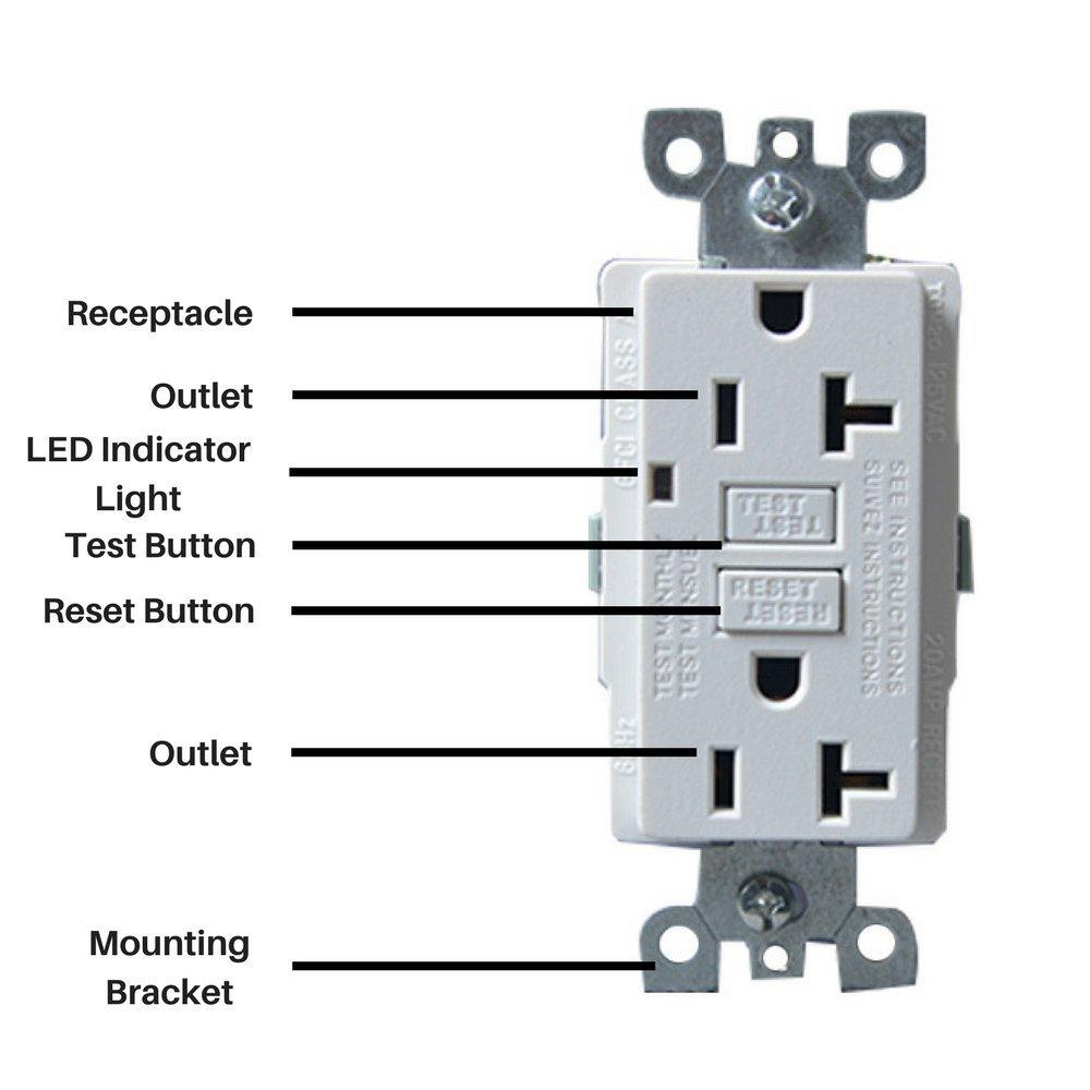 Four Bros Lighting Gfci 20 Wht Tr Wr Outlet Receptacle Amp Gfi 15 Tamper Resistant Weather Pro 1 Single 2 Led Power Indicators 120 125v Ul2008