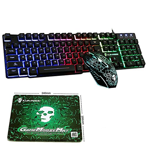 images of keyboard and mouse