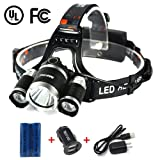Amazon Price History for:Mifine LED Headlamp - 4 Modes, 3000lm Ultra-Bright Outdoor Headlight with Rechargeable Batteries, Dual-port Car Charger, Wall Charger and Dedicated USB Cable