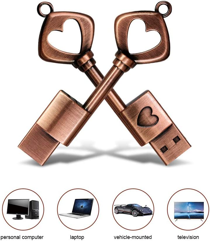 USB C Flash Drive Thumb Drive External Storage USB Drive Memory Stick for Personal Comput Laptop Vehicle-Mounted Television,4GB