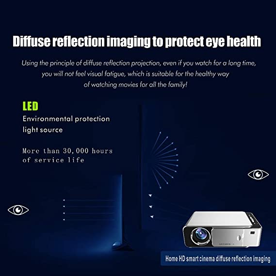 ZUKN Proyector Full 3D HD 1080P 1280X720 Resolución Nativa Home ...