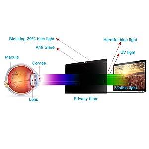 Privacy Screen Protector,Cover Webcam-Magnetic Privacy Filter proterctor Compatible MacBook pro 15 inch[(2012-mid 2016) Model: A1398] - Anti Glare (Color: black, Tamaño: 15 inch MacBook Pro (2012-2015))