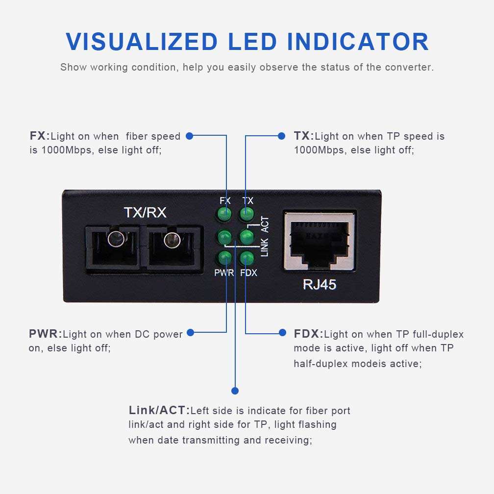 Gigabit Ethernet Media Converter, Single Mode Dual SC Fiber, 1000Base-LX to  10/100/1000Base-Tx, up to 20km