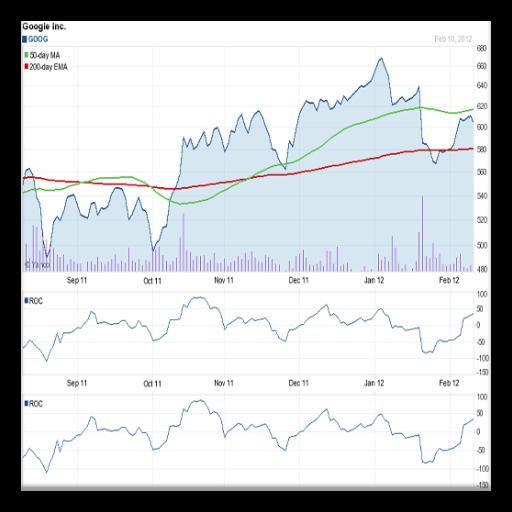 Stocks & Investing
