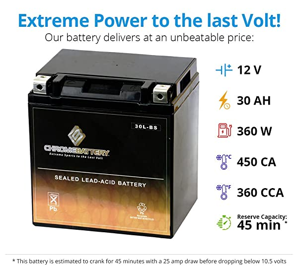 ATV Battery-10 Best Picks for ATV Drivers (Review and Buying Guide